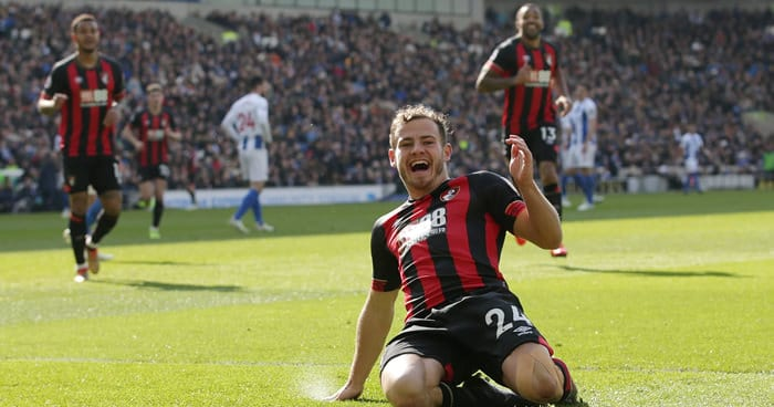 20 de junio. Pronóstico Bournemouth vs Crystal Palace - Premier League Inglesa